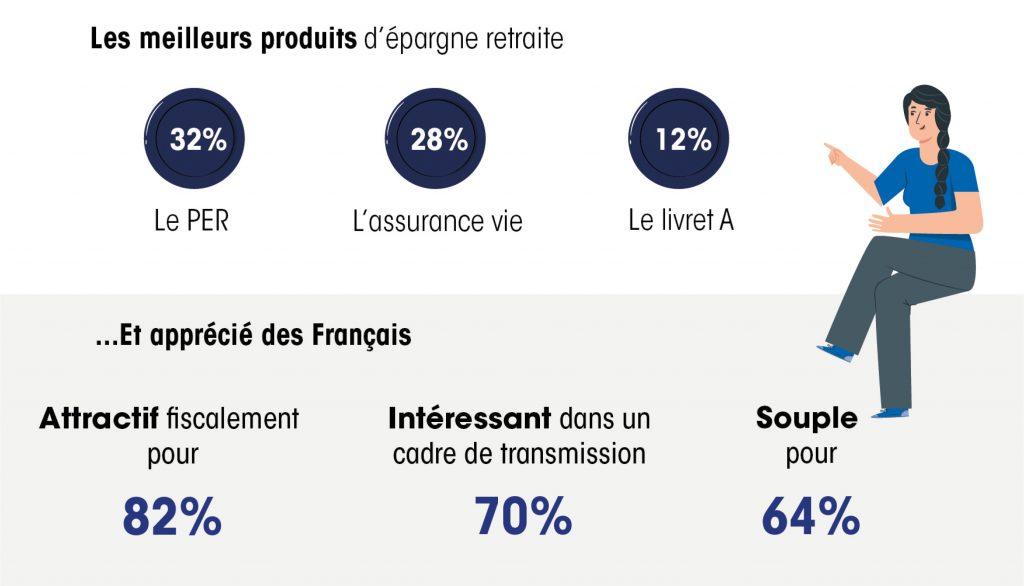 Assurance-vie-PER-IFBFrance